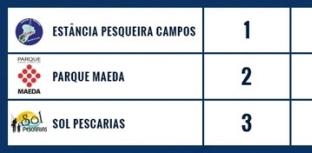 Estância Pesqueira Campos recebe final do Campeonato Paulista em Pesqueiros